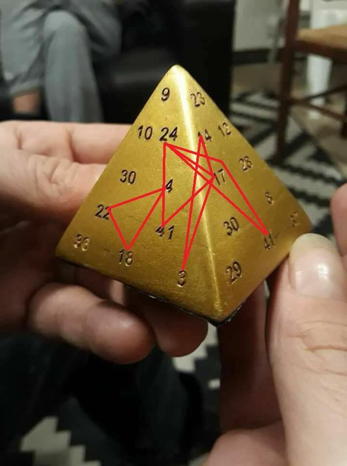 Pyramide mathematique philosophale