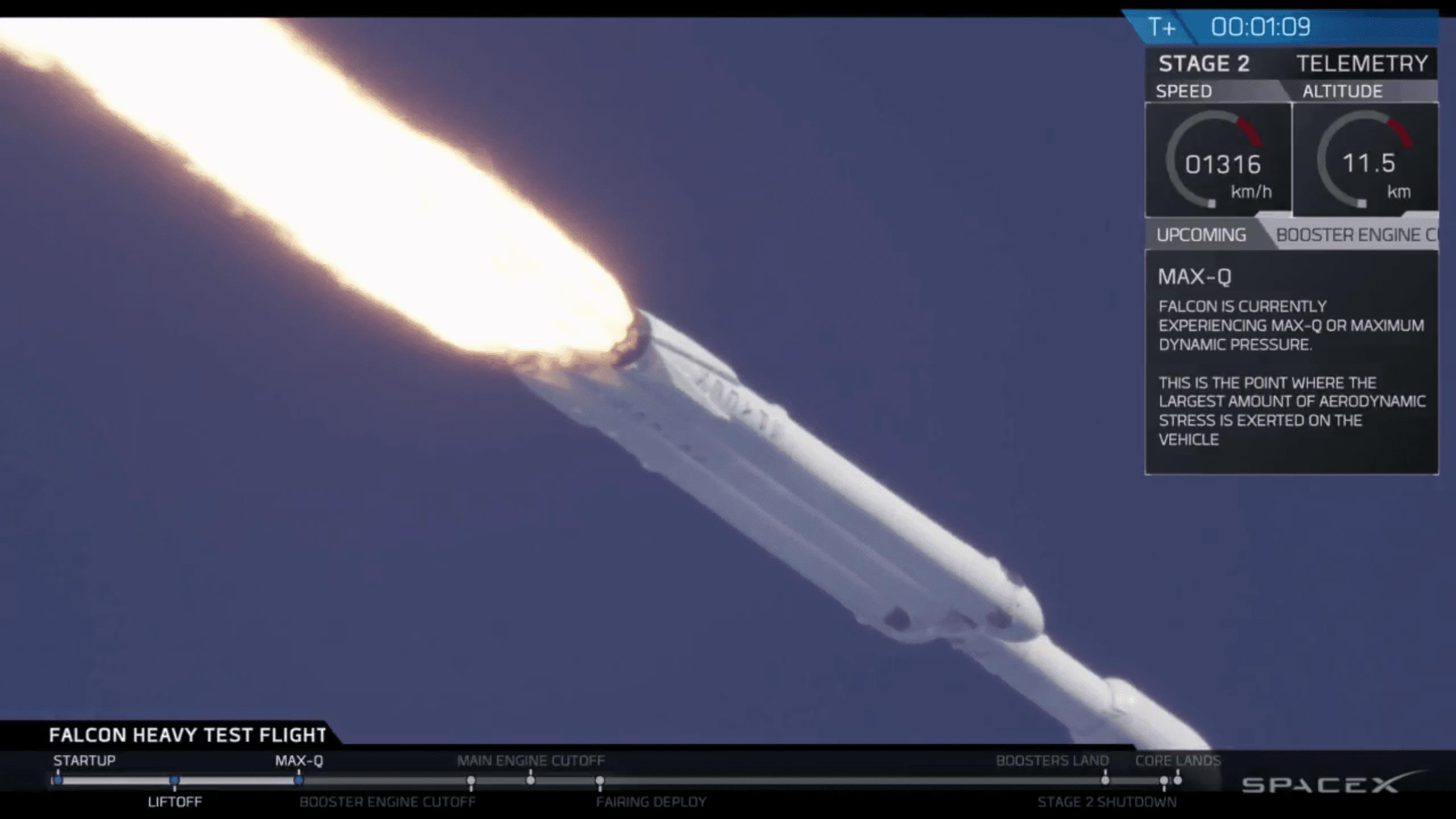 Falcon heavy : space x et le roadster tesla dans l'espace