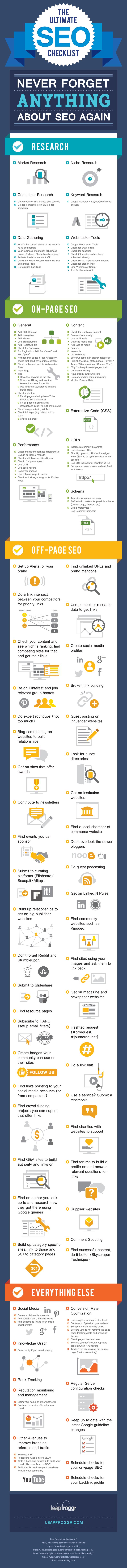 infographie checklist le guide seo seo ultime pour être 1er sur google